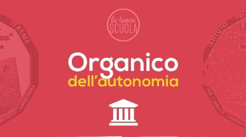 organicoautonomia